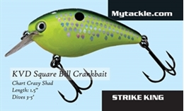Picture of Kevin VanDam KVD Rattling Square Bill - Green Gizzard Shad